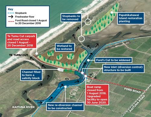 4718-kaituna-re-diversion-map-diagram-updated-august-2018-jpg_500x390 -  maketu ongatoro wetland society